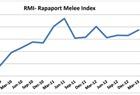 melee index
