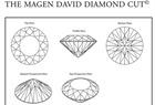 magen diamond cut