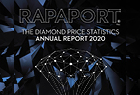 Rapaport Price Statistics Review